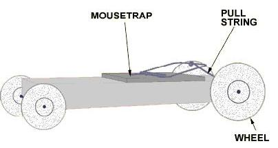 Mousetrap Vehicle Competition Eg1003 Lab Manual